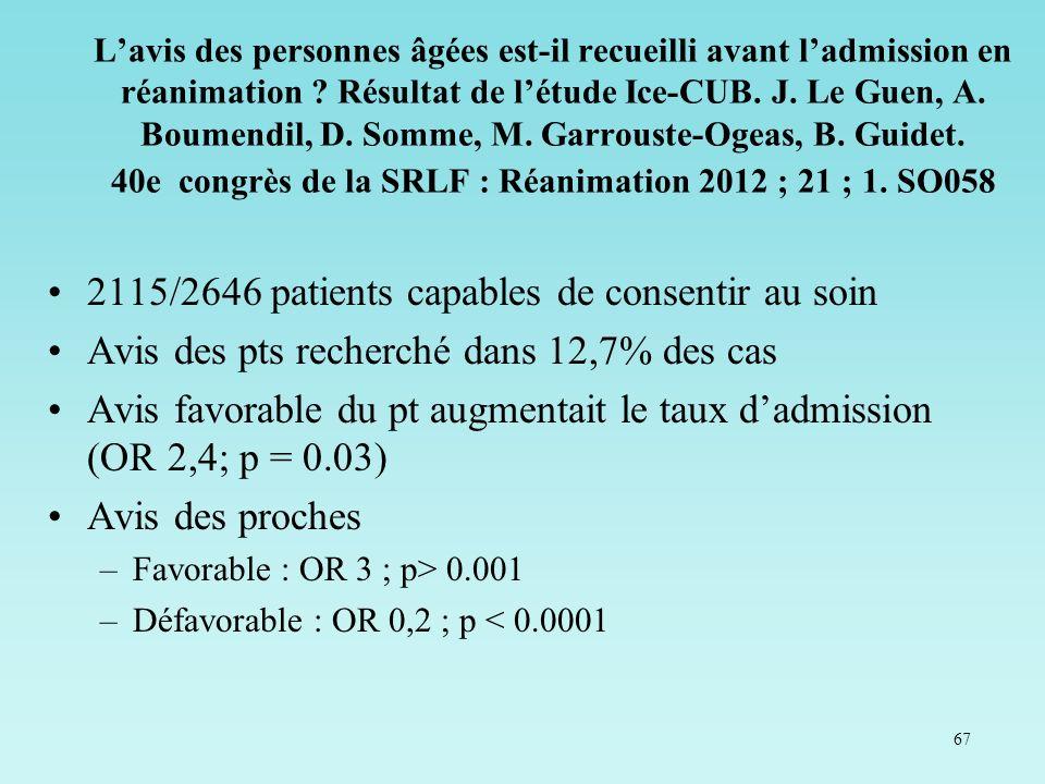 67 Lavis des personnes âgées est-il recueilli avant ladmission en réanimation ? Résultat de létude Ice-CUB. J. Le Guen, A. Boumendil, D. Somme, M. Gar