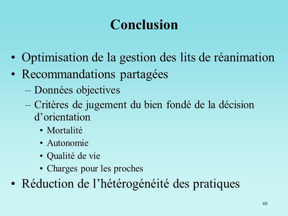 69 Conclusion Optimisation de la gestion des lits de réanimation Recommandations partagées –Données objectives –Critères de jugement du bien fondé de