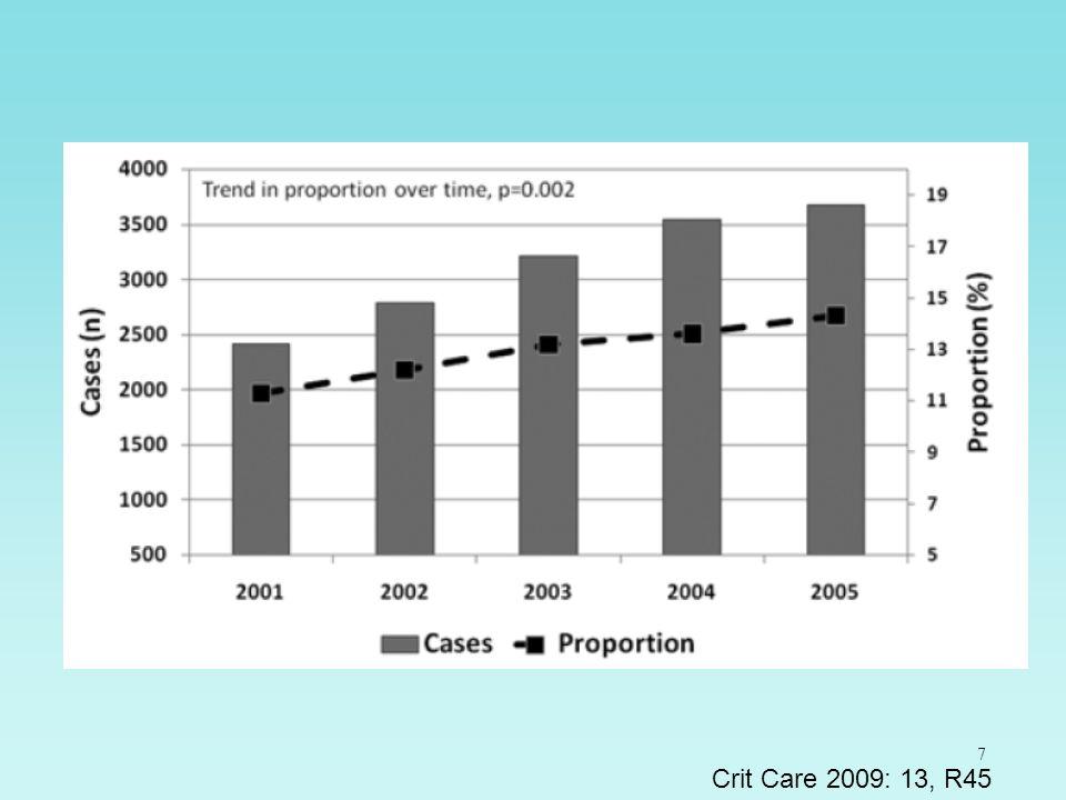 38 Critères dadmission et bénéfice de la réanimation pour les patients de plus de 80 ans proposés par le SAU PHRC Régional 2003 : AOR 033 035 ICE-CUB Intensive Care Elderly - CUB-Réa