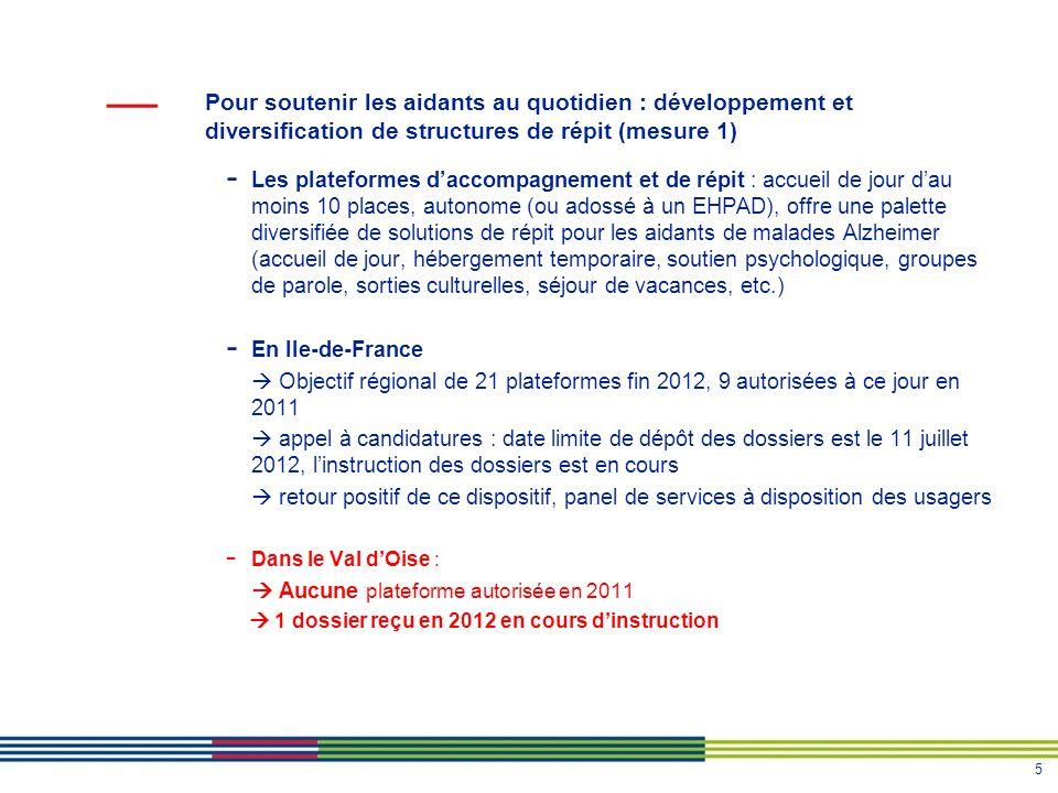 5 Pour soutenir les aidants au quotidien : développement et diversification de structures de répit (mesure 1) - Les plateformes daccompagnement et de
