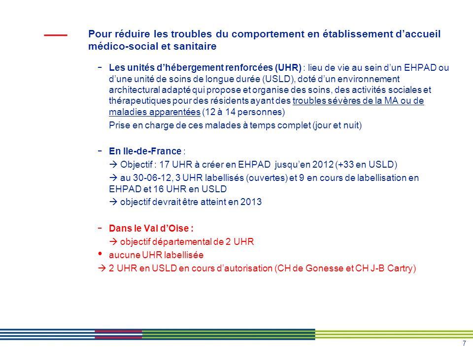 7 Pour réduire les troubles du comportement en établissement daccueil médico-social et sanitaire - Les unités dhébergement renforcées (UHR) : lieu de