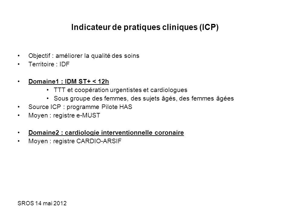 SROS 14 mai 2012 Indicateur de pratiques cliniques (ICP) Objectif : améliorer la qualité des soins Territoire : IDF Domaine1 : IDM ST+ < 12h TTT et co