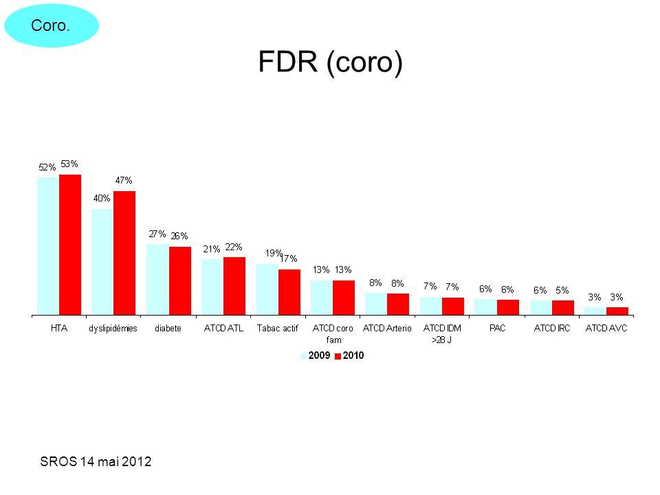 SROS 14 mai 2012 FDR (coro) Coro.