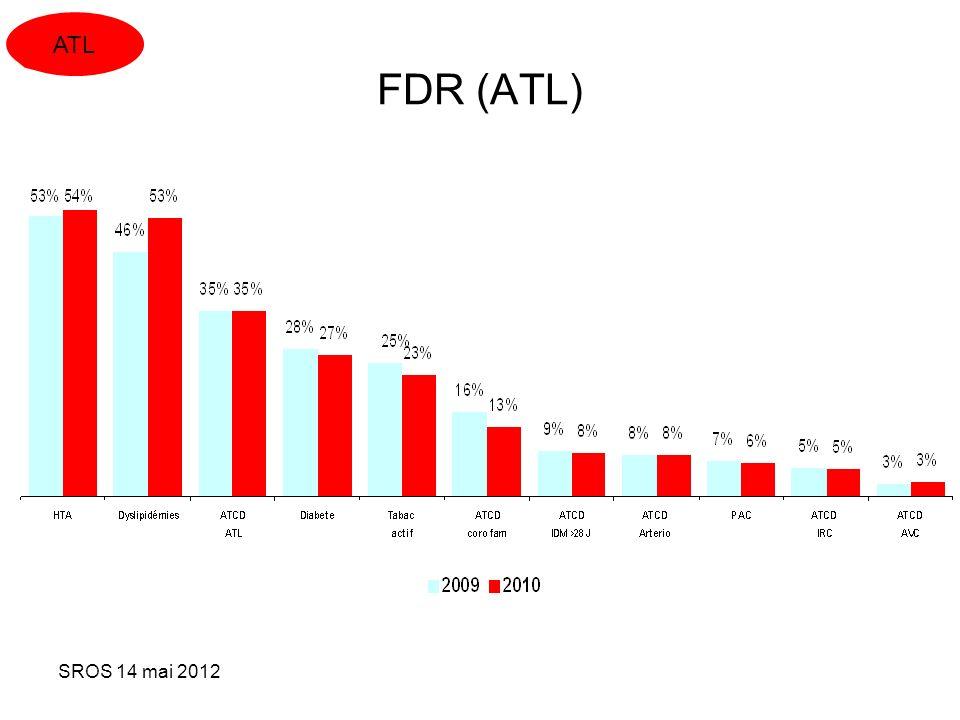 SROS 14 mai 2012 FDR (ATL) ATL
