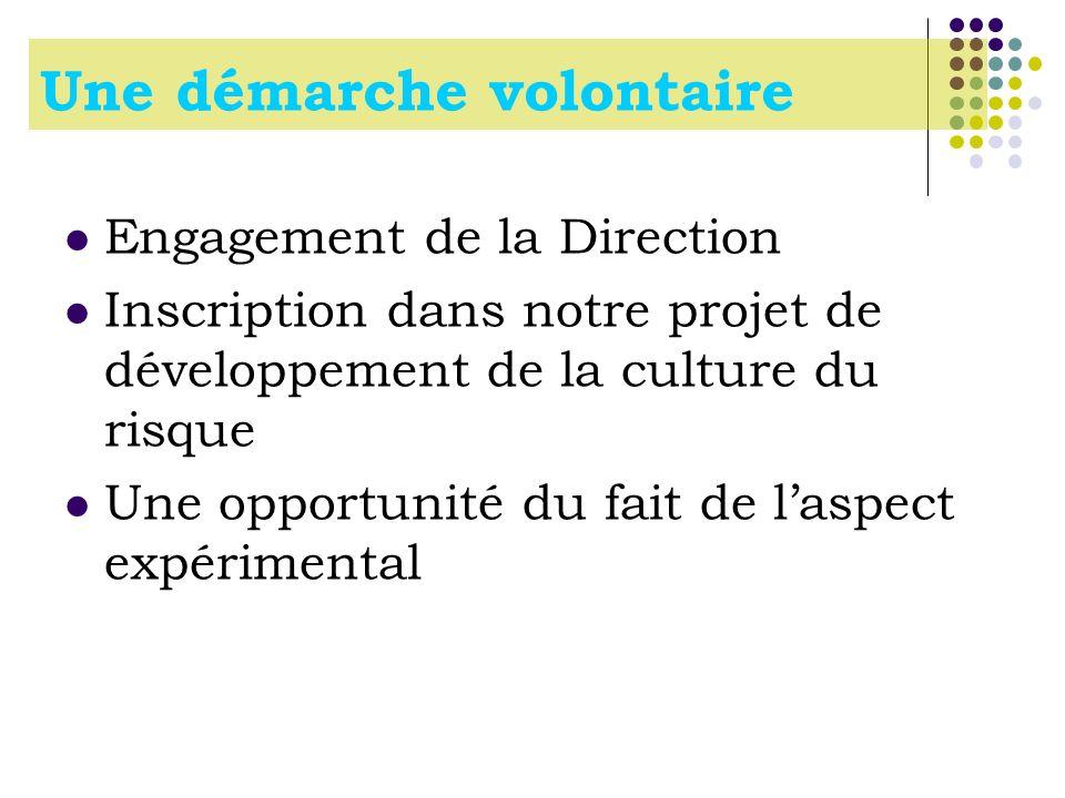 Une démarche volontaire Engagement de la Direction Inscription dans notre projet de développement de la culture du risque Une opportunité du fait de laspect expérimental