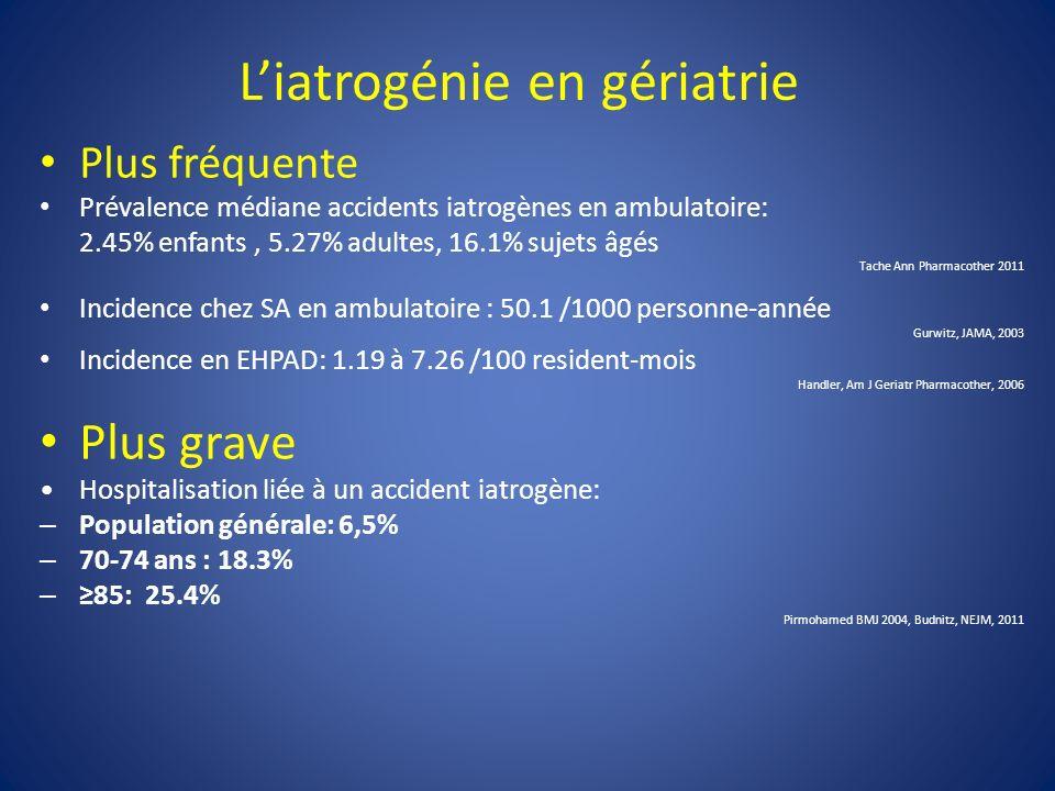 Plus fréquente Prévalence médiane accidents iatrogènes en ambulatoire: 2.45% enfants, 5.27% adultes, 16.1% sujets âgés Tache Ann Pharmacother 2011 Incidence chez SA en ambulatoire : 50.1 /1000 personne-année Gurwitz, JAMA, 2003 Incidence en EHPAD: 1.19 à 7.26 /100 resident-mois Handler, Am J Geriatr Pharmacother, 2006 Plus grave Hospitalisation liée à un accident iatrogène: – Population générale: 6,5% – 70-74 ans : 18.3% – 85: 25.4% Pirmohamed BMJ 2004, Budnitz, NEJM, 2011 Liatrogénie en gériatrie