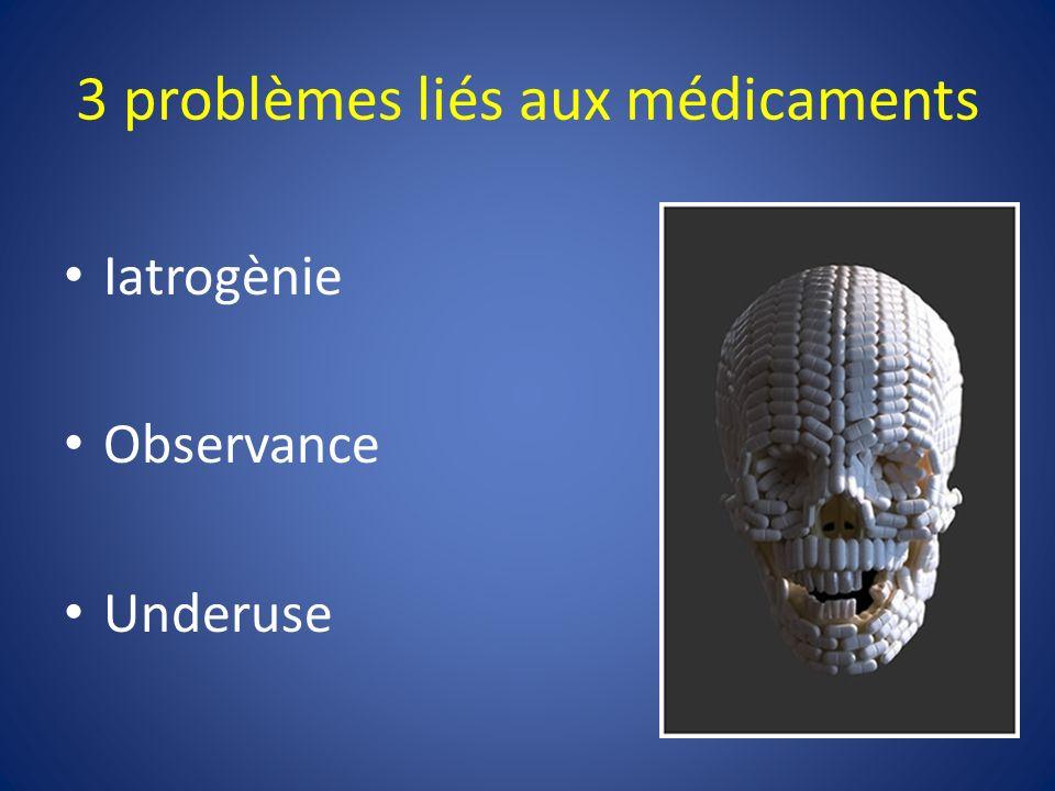 3 problèmes liés aux médicaments Iatrogènie Observance Underuse