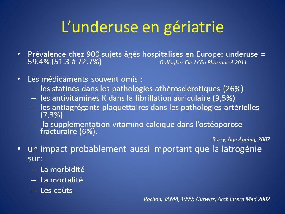 Lunderuse en gériatrie Prévalence chez 900 sujets âgés hospitalisés en Europe: underuse = 59.4% (51.3 à 72.7%) Gallagher Eur J Clin Pharmacol 2011 Les médicaments souvent omis : – les statines dans les pathologies athérosclérotiques (26%) – les antivitamines K dans la fibrillation auriculaire (9,5%) – les antiagrégants plaquettaires dans les pathologies artérielles (7,3%) – la supplémentation vitamino-calcique dans lostéoporose fracturaire (6%).