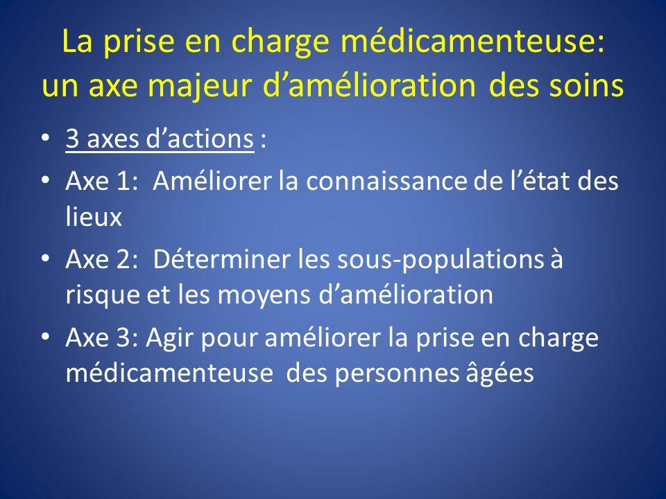 3 axes dactions : Axe 1: Améliorer la connaissance de létat des lieux Axe 2: Déterminer les sous-populations à risque et les moyens damélioration Axe 3: Agir pour améliorer la prise en charge médicamenteuse des personnes âgées La prise en charge médicamenteuse: un axe majeur damélioration des soins