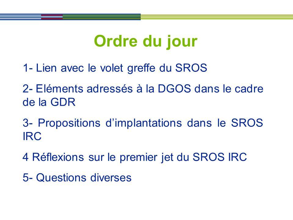 Ordre du jour 1- Lien avec le volet greffe du SROS 2- Eléments adressés à la DGOS dans le cadre de la GDR 3- Propositions dimplantations dans le SROS IRC 4 Réflexions sur le premier jet du SROS IRC 5- Questions diverses