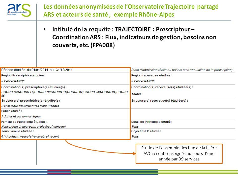 Les données anonymisées de lObservatoire Trajectoire partagé ARS et acteurs de santé, exemple Rhône-Alpes Intitulé de la requête : TRAJECTOIRE : Presc