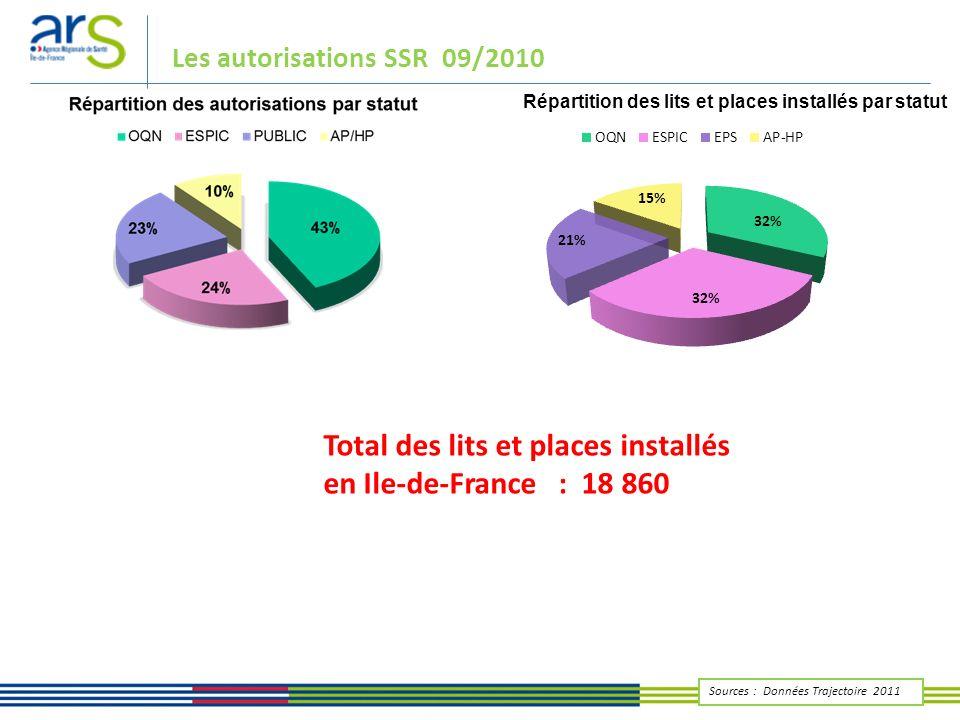 Les autorisations adultes – Paris (75) 57 52 56 44 14 19 8 4 7 1 5 0 1 1 15 6 121 38