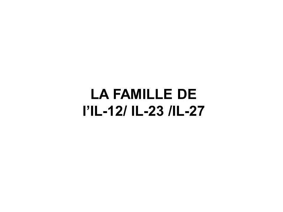 LA FAMILLE DE lIL-12/ IL-23 /IL-27