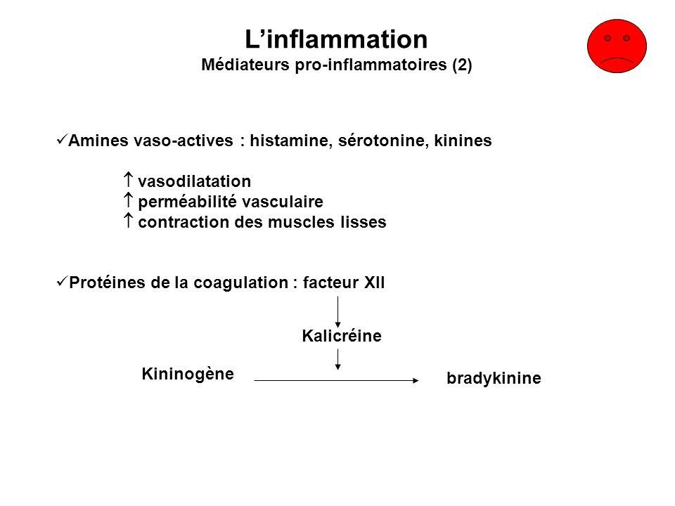 Amines vaso-actives : histamine, sérotonine, kinines vasodilatation perméabilité vasculaire contraction des muscles lisses Protéines de la coagulation
