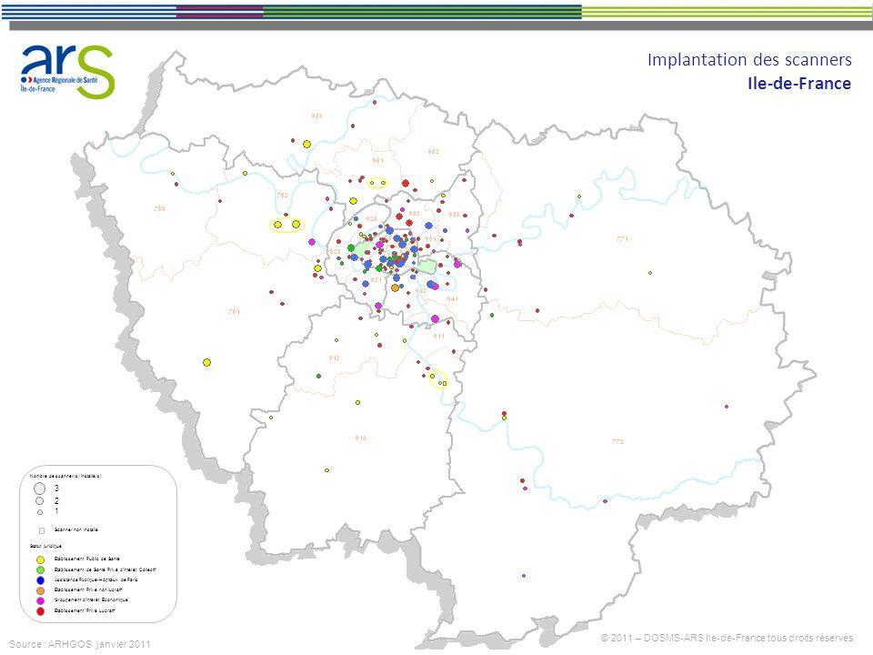 10 Implantation des scanners Ile-de-France © 2011 – DOSMS-ARS Ile-de-France tous droits réservés Source : ARHGOS janvier 2011 Etablissement Public de