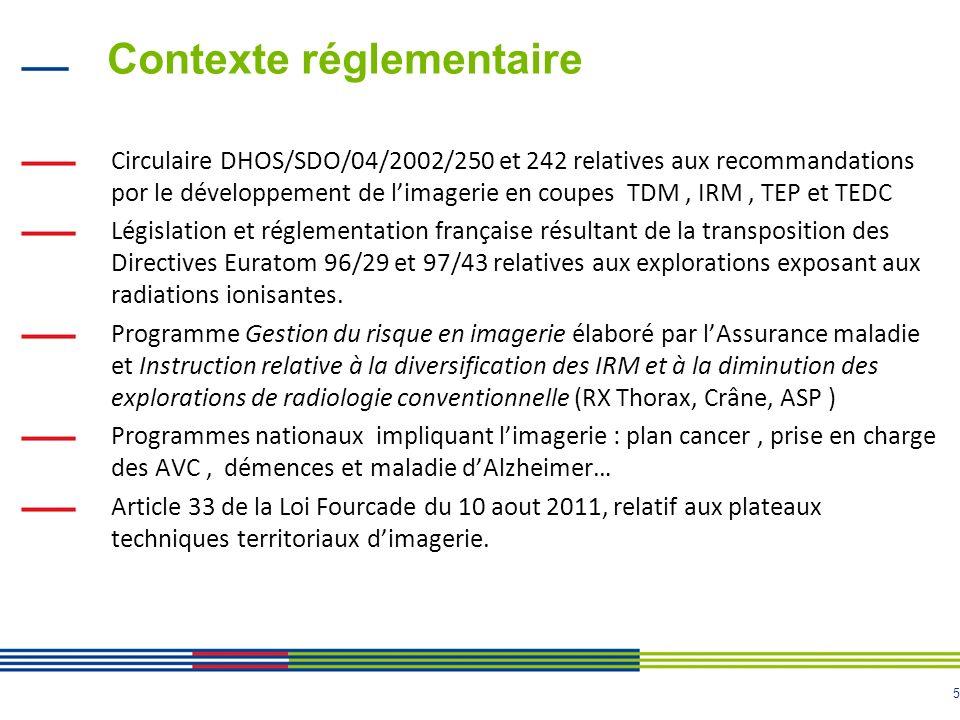 5 Contexte réglementaire Circulaire DHOS/SDO/04/2002/250 et 242 relatives aux recommandations por le développement de limagerie en coupes TDM, IRM, TE