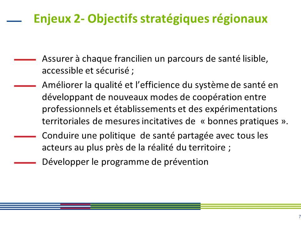 7 Enjeux 2- Objectifs stratégiques régionaux Assurer à chaque francilien un parcours de santé lisible, accessible et sécurisé ; Améliorer la qualité e
