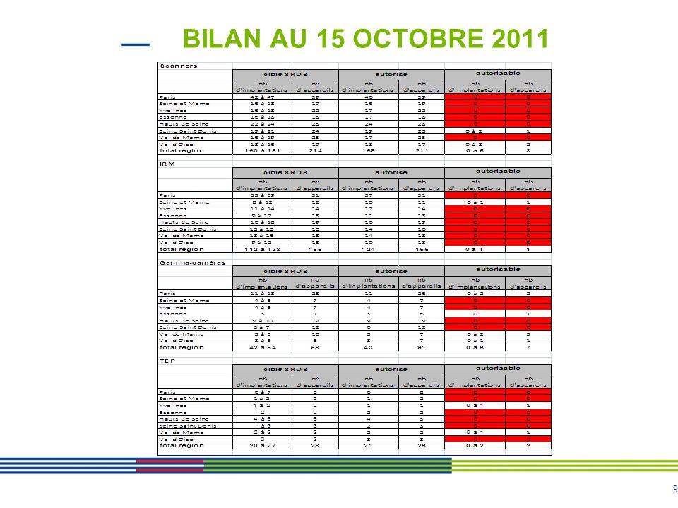 9 BILAN AU 15 OCTOBRE 2011