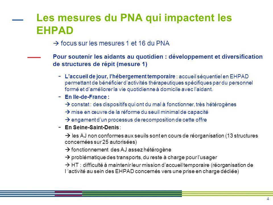 4 Les mesures du PNA qui impactent les EHPAD focus sur les mesures 1 et 16 du PNA Pour soutenir les aidants au quotidien : développement et diversific