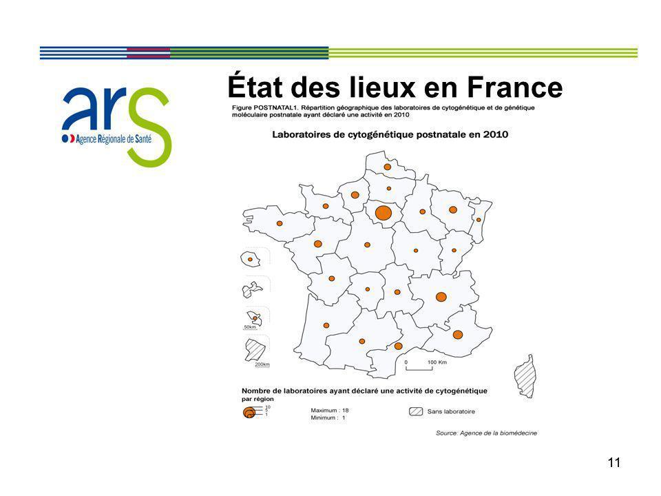11 État des lieux en France