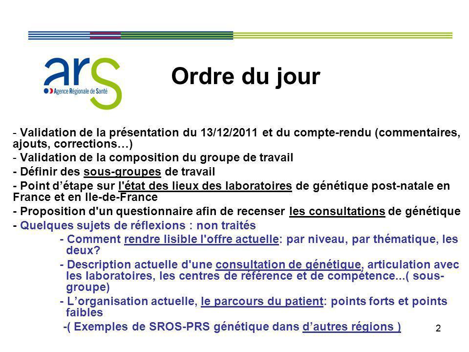 22 - Validation de la présentation du 13/12/2011 et du compte-rendu (commentaires, ajouts, corrections…) - Validation de la composition du groupe de t