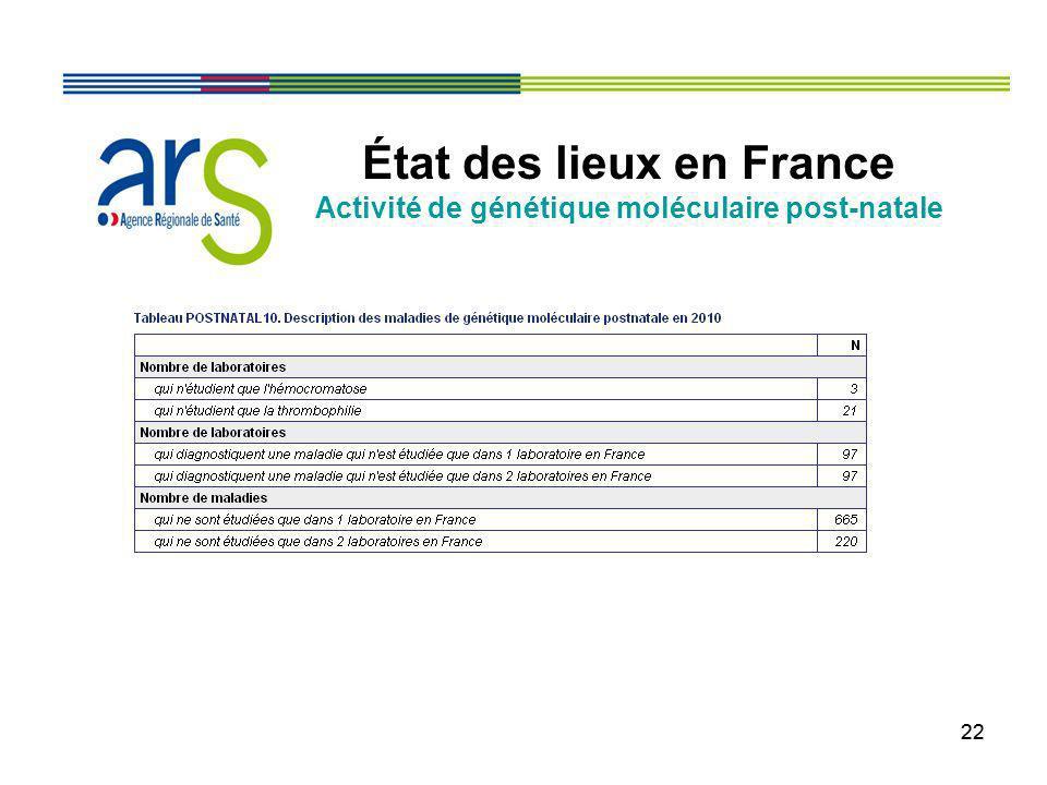 22 État des lieux en France Activité de génétique moléculaire post-natale