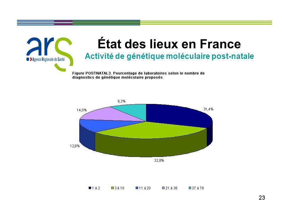 23 État des lieux en France Activité de génétique moléculaire post-natale