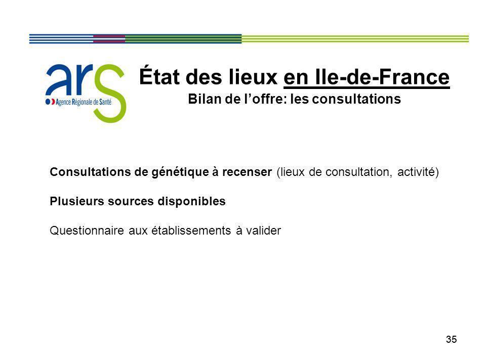 35 État des lieux en Ile-de-France Bilan de loffre: les consultations Consultations de génétique à recenser (lieux de consultation, activité) Plusieur