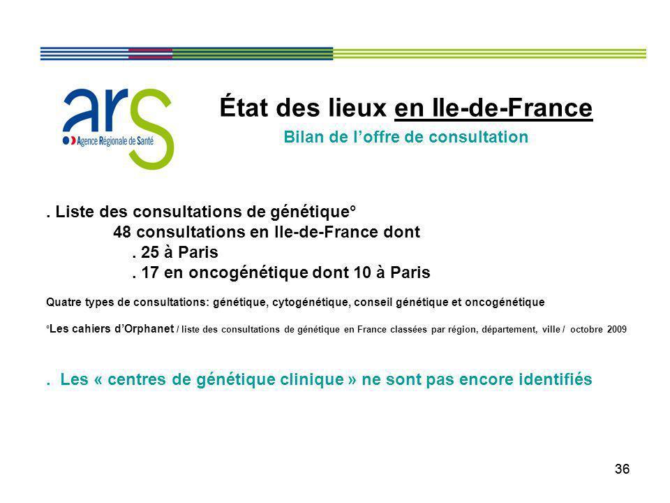 36 État des lieux en Ile-de-France Bilan de loffre de consultation. Liste des consultations de génétique° 48 consultations en Ile-de-France dont. 25 à