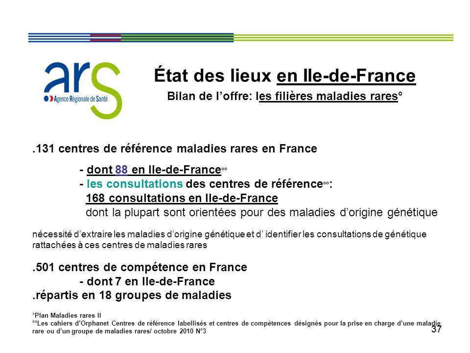 37 État des lieux en Ile-de-France Bilan de loffre: les filières maladies rares°.131 centres de référence maladies rares en France - dont 88 en Ile-de