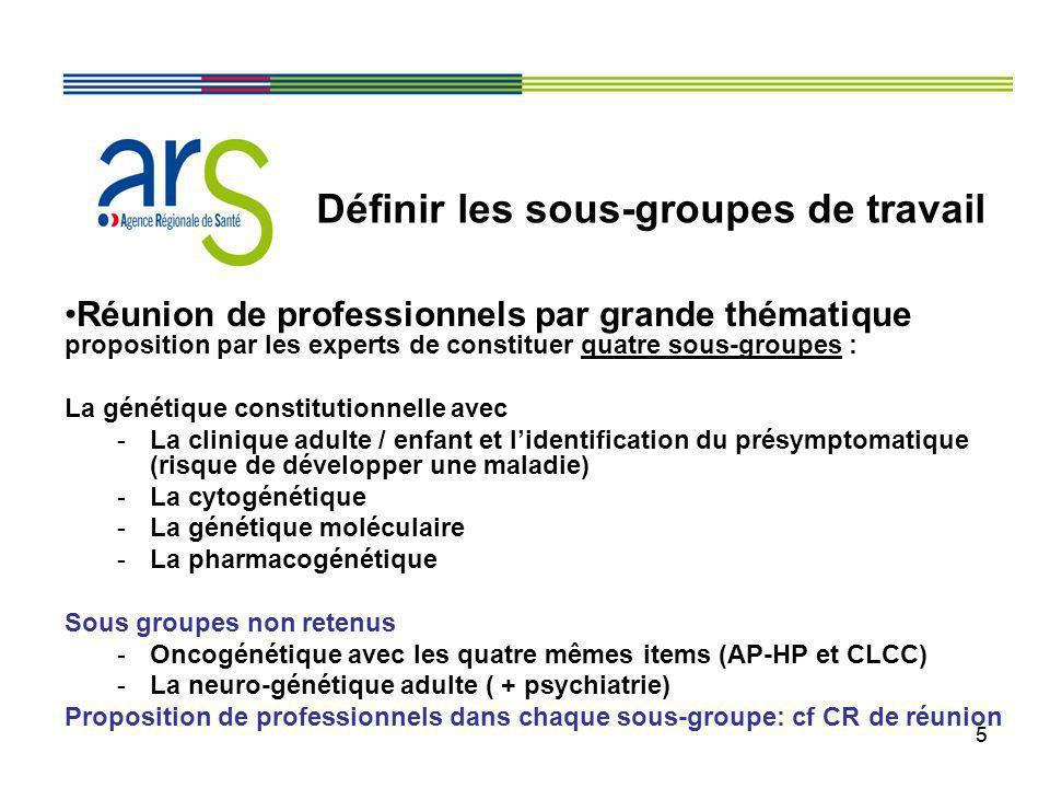 55 Réunion de professionnels par grande thématique proposition par les experts de constituer quatre sous-groupes : La génétique constitutionnelle avec