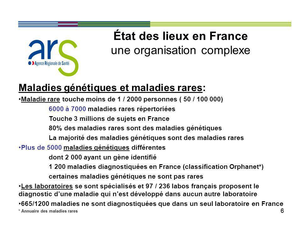 66 État des lieux en France une organisation complexe Maladies génétiques et maladies rares: Maladie rare touche moins de 1 / 2000 personnes ( 50 / 10