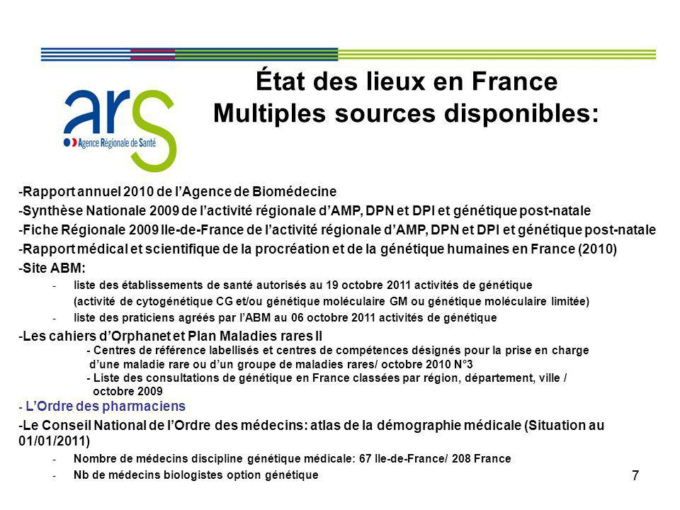 77 État des lieux en France Multiples sources disponibles: -Rapport annuel 2010 de lAgence de Biomédecine -Synthèse Nationale 2009 de lactivité région