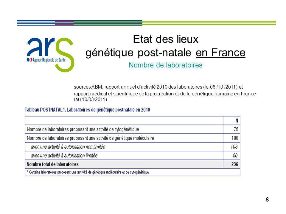 88 Etat des lieux génétique post-natale en France Nombre de laboratoires sources ABM: rapport annuel dactivité 2010 des laboratoires (le 06 /10 /2011)