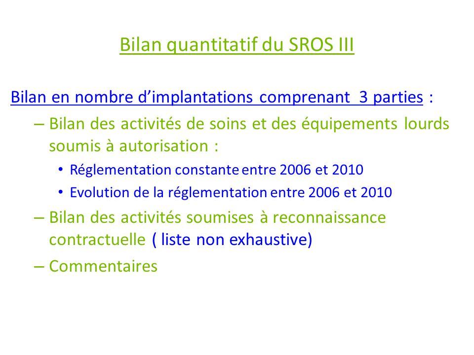 Bilan quantitatif du SROS III Bilan en nombre dimplantations comprenant 3 parties : – Bilan des activités de soins et des équipements lourds soumis à