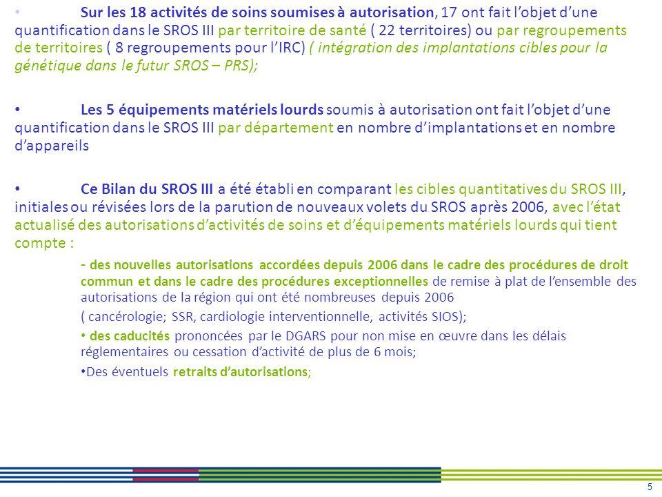 5 Sur les 18 activités de soins soumises à autorisation, 17 ont fait lobjet dune quantification dans le SROS III par territoire de santé ( 22 territoi