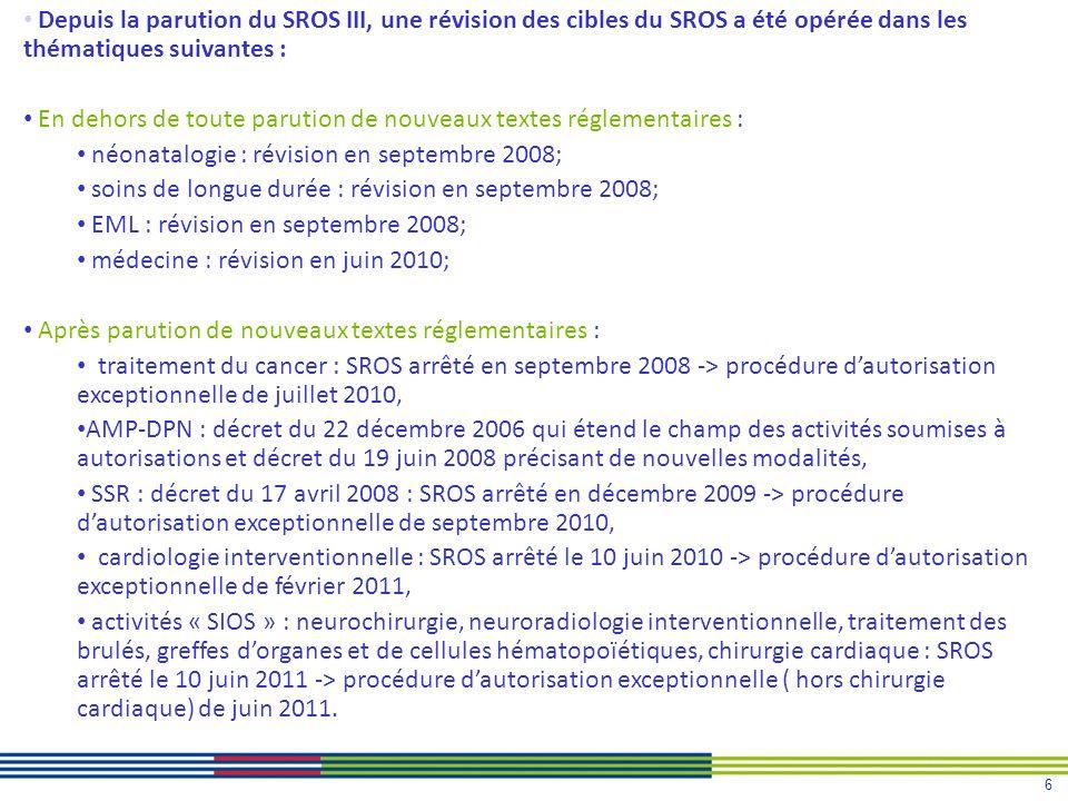 6 Depuis la parution du SROS III, une révision des cibles du SROS a été opérée dans les thématiques suivantes : En dehors de toute parution de nouveau