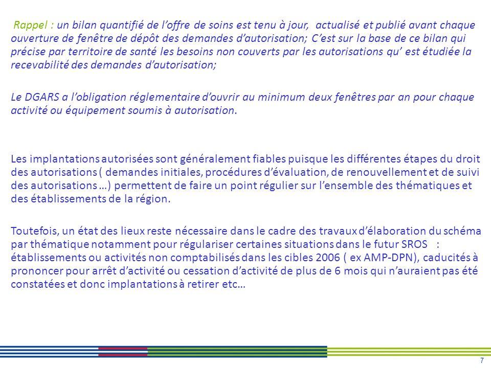 7 Rappel : un bilan quantifié de loffre de soins est tenu à jour, actualisé et publié avant chaque ouverture de fenêtre de dépôt des demandes dautoris
