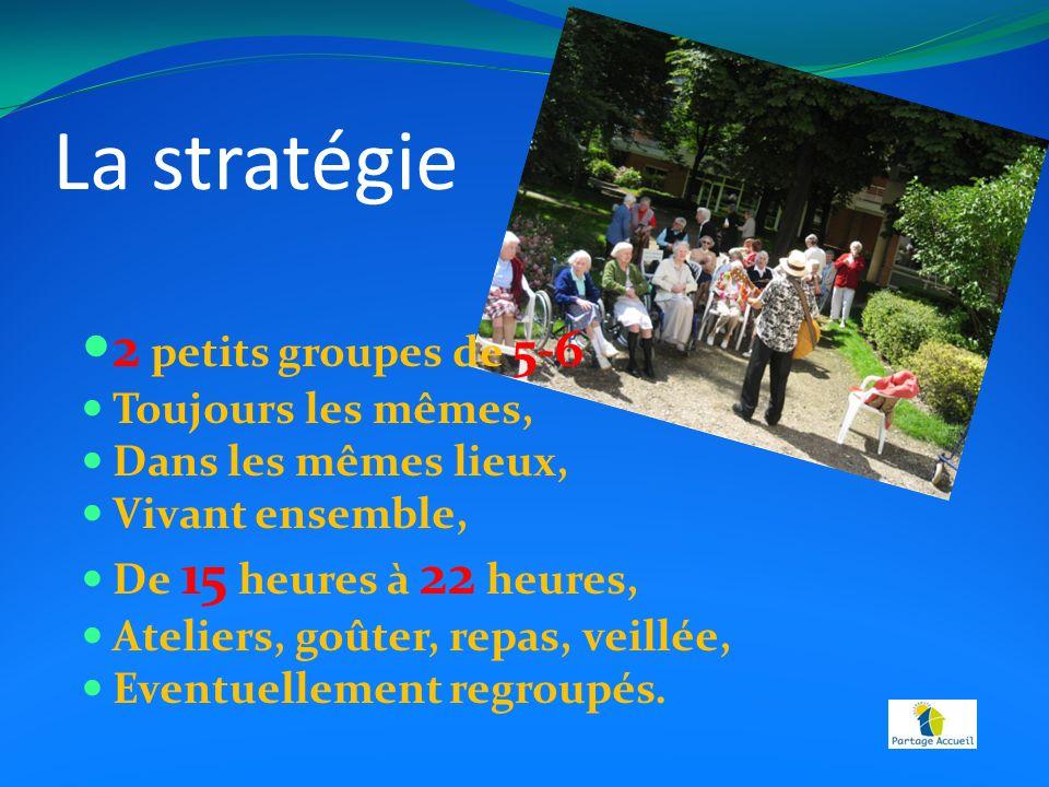 La stratégie 2 petits groupes de 5-6 Toujours les mêmes, Dans les mêmes lieux, Vivant ensemble, De 15 heures à 22 heures, Ateliers, goûter, repas, veillée, Eventuellement regroupés.