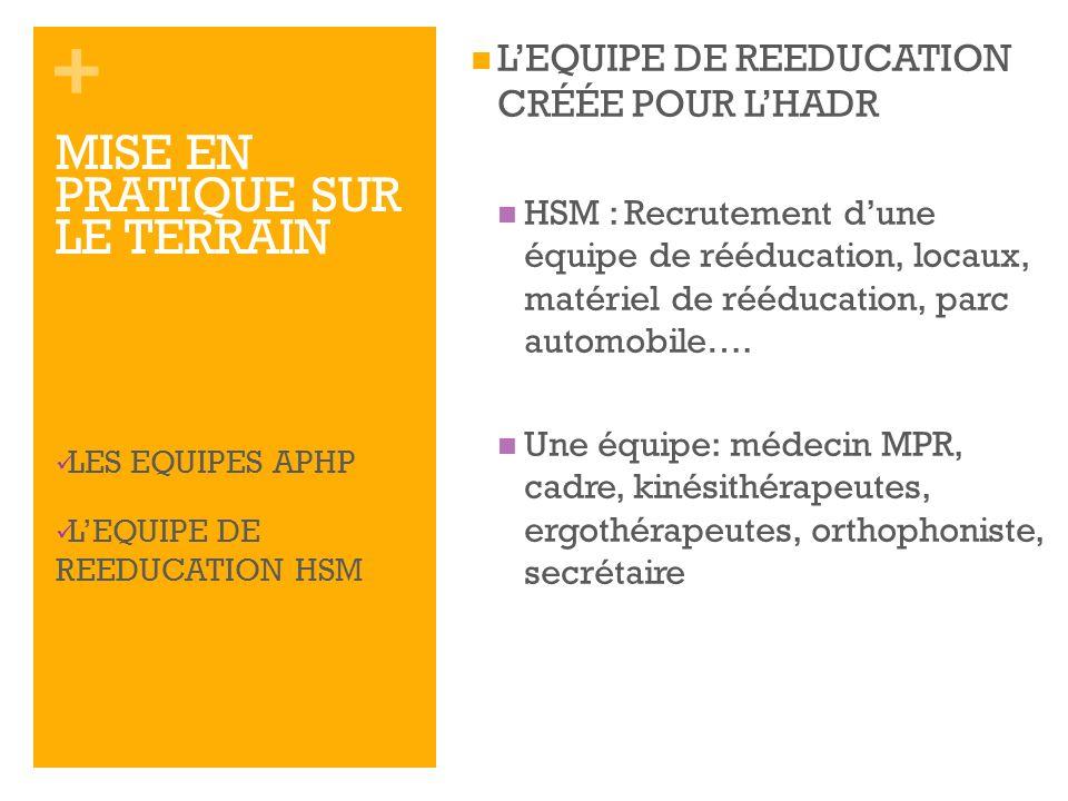 + LEQUIPE DE REEDUCATION CRÉÉE POUR LHADR HSM : Recrutement dune équipe de rééducation, locaux, matériel de rééducation, parc automobile…. Une équipe:
