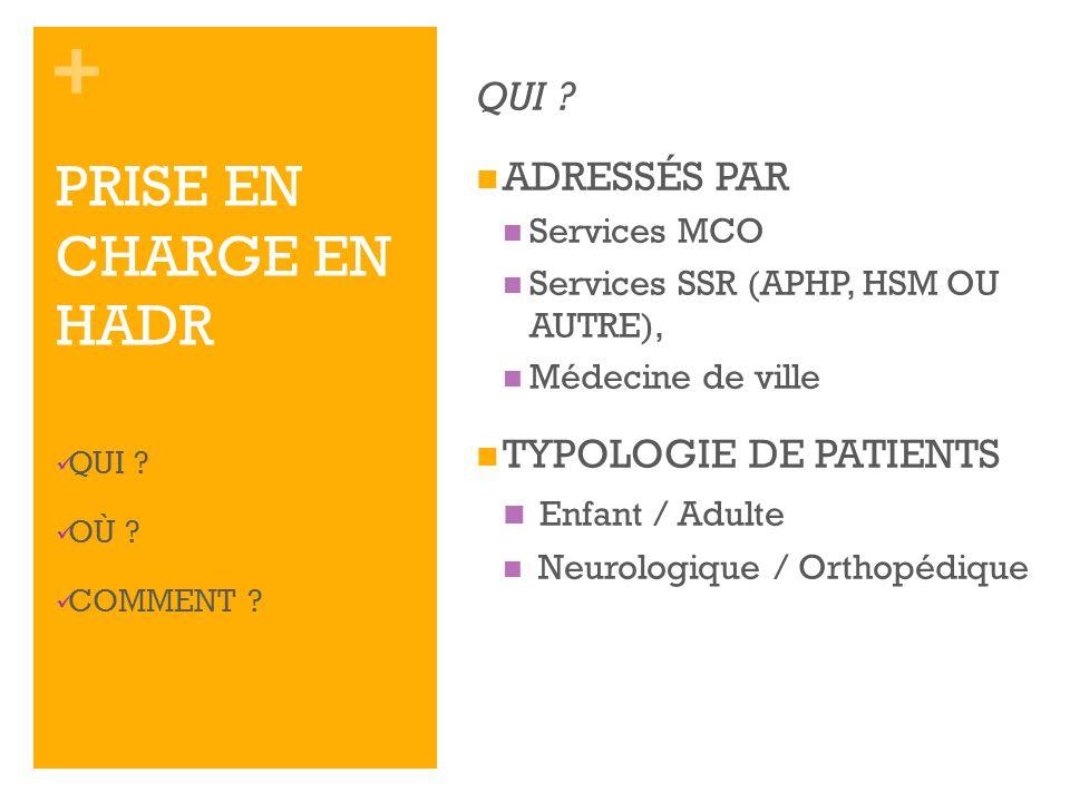+ QUI ? ADRESSÉS PAR Services MCO Services SSR (APHP, HSM OU AUTRE), Médecine de ville TYPOLOGIE DE PATIENTS Enfant / Adulte Neurologique / Orthopédiq