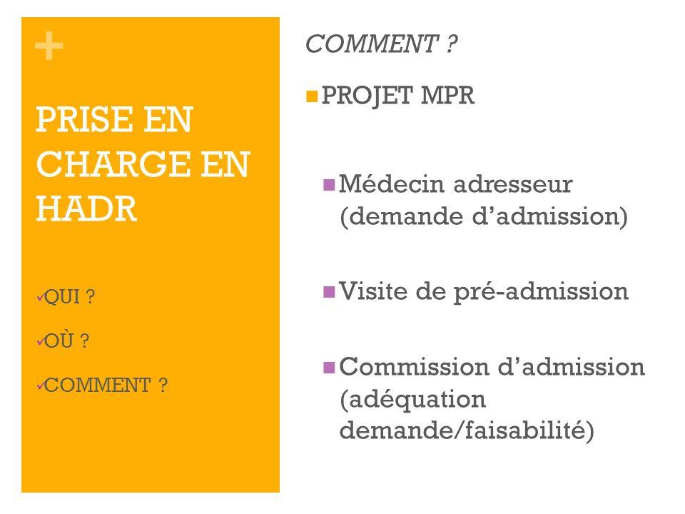 + PRISE EN CHARGE EN HADR COMMENT ? PROJET MPR Médecin adresseur (demande dadmission) Visite de pré-admission Commission dadmission (adéquation demand