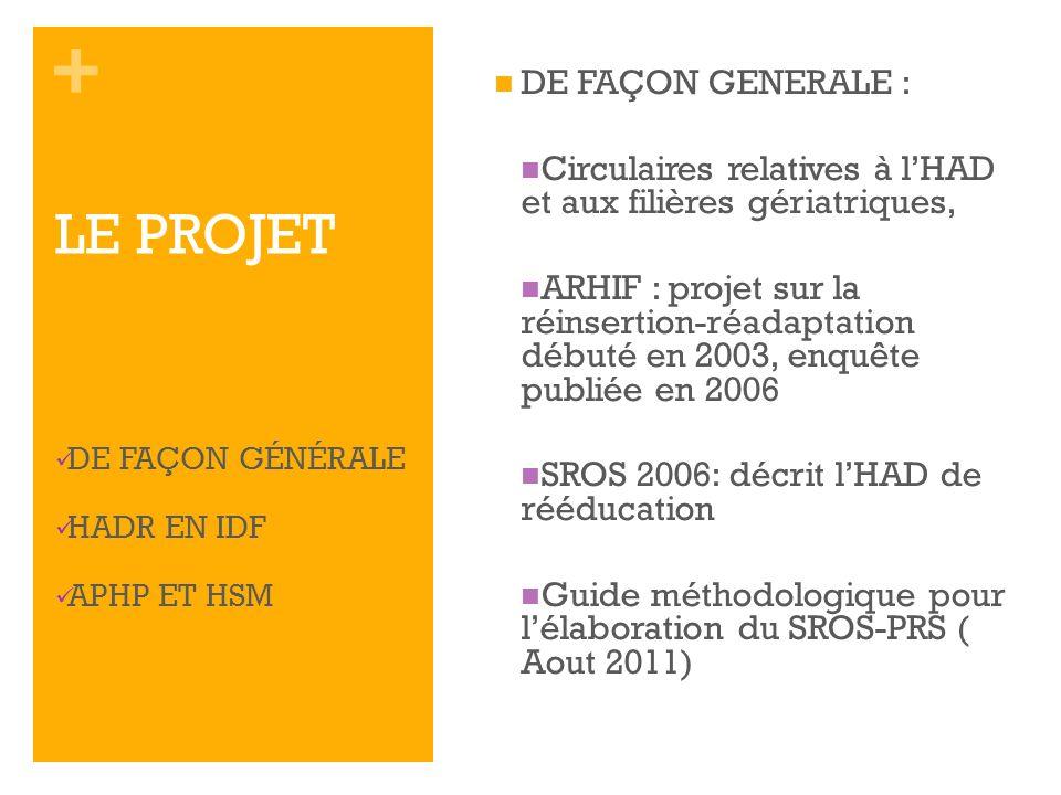 + DE FAÇON GENERALE : Circulaires relatives à lHAD et aux filières gériatriques, ARHIF : projet sur la réinsertion-réadaptation débuté en 2003, enquêt