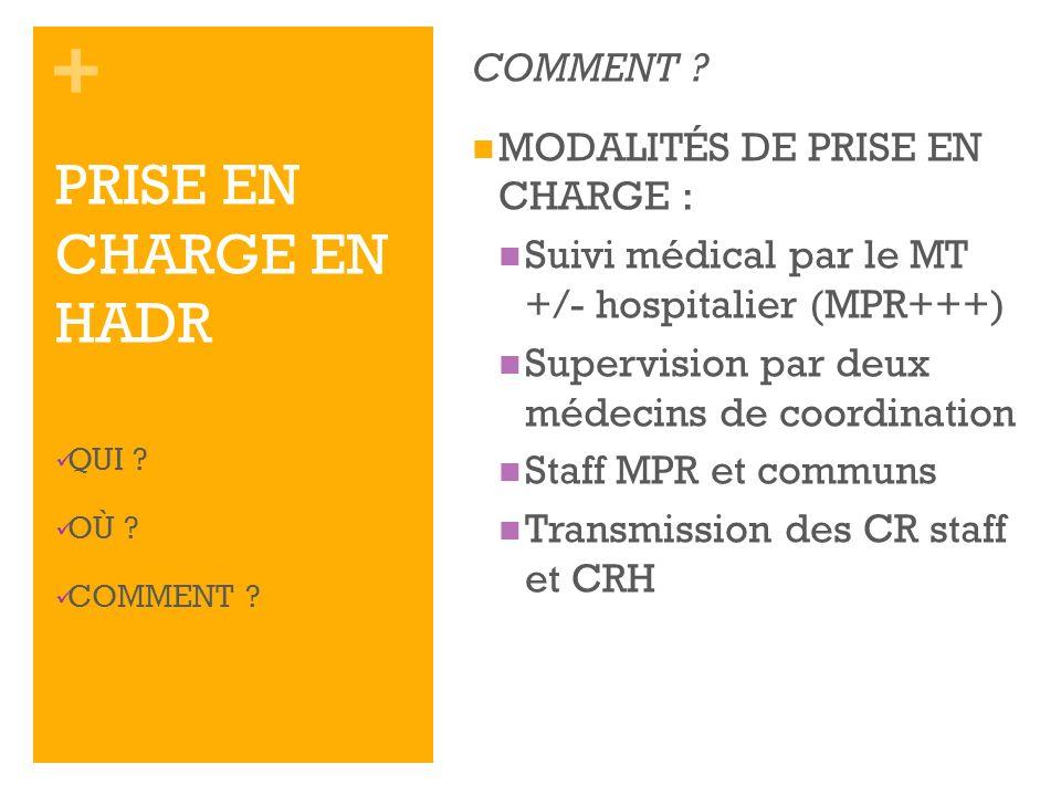 + MODALITÉS DE PRISE EN CHARGE : Suivi médical par le MT +/- hospitalier (MPR+++) Supervision par deux médecins de coordination Staff MPR et communs T