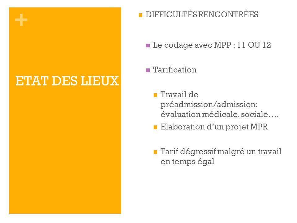 + ETAT DES LIEUX DIFFICULTÉS RENCONTRÉES Le codage avec MPP : 11 OU 12 Tarification Travail de préadmission/admission: évaluation médicale, sociale….