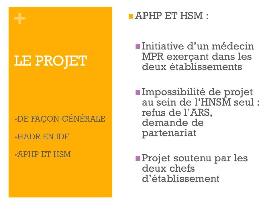 + APHP ET HSM : Initiative dun médecin MPR exerçant dans les deux établissements Impossibilité de projet au sein de lHNSM seul : refus de lARS, demand