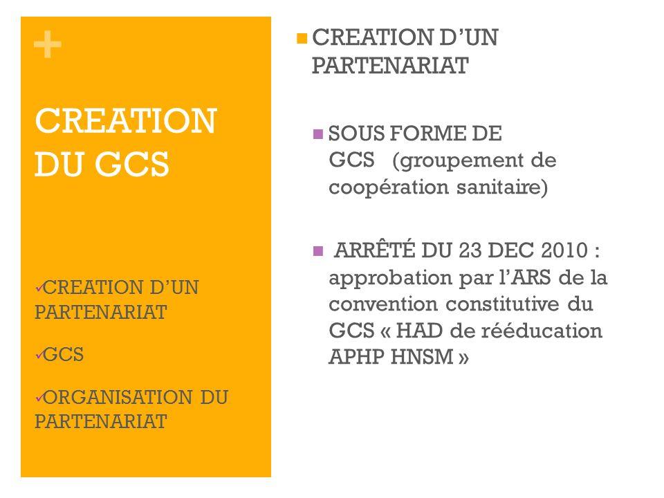 + CREATION DUN PARTENARIAT SOUS FORME DE GCS (groupement de coopération sanitaire) ARRÊTÉ DU 23 DEC 2010 : approbation par lARS de la convention const