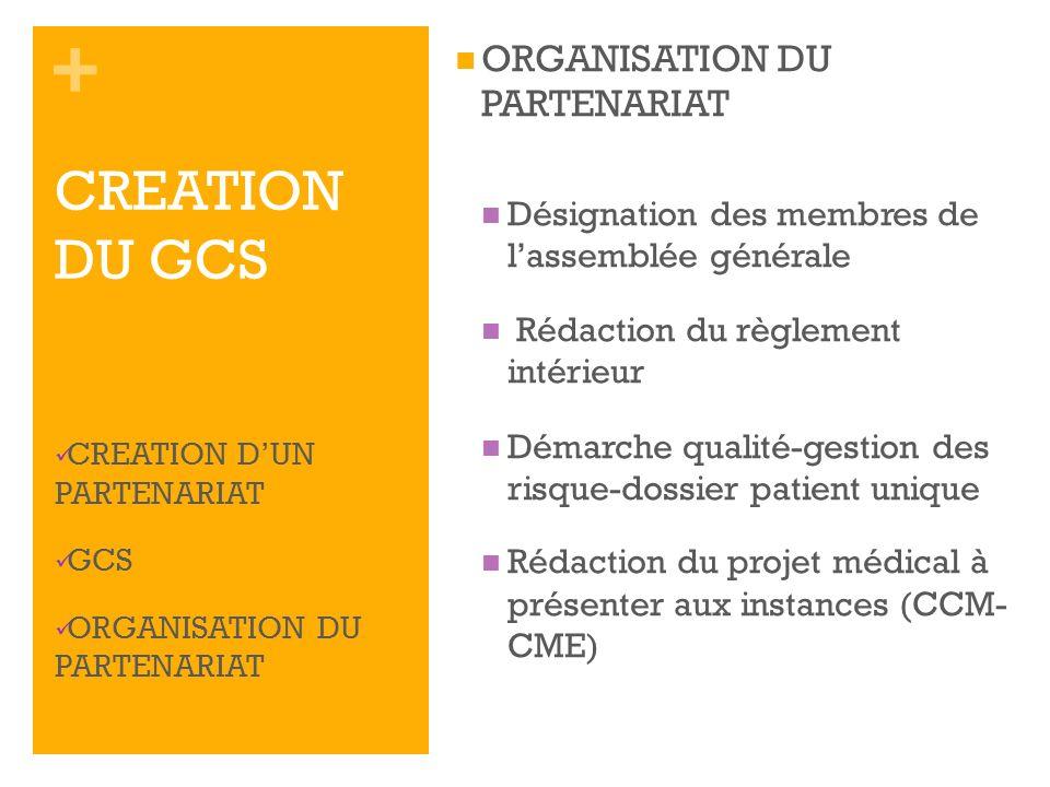 + Désignation des membres de lassemblée générale Rédaction du règlement intérieur Démarche qualité-gestion des risque-dossier patient unique Rédaction
