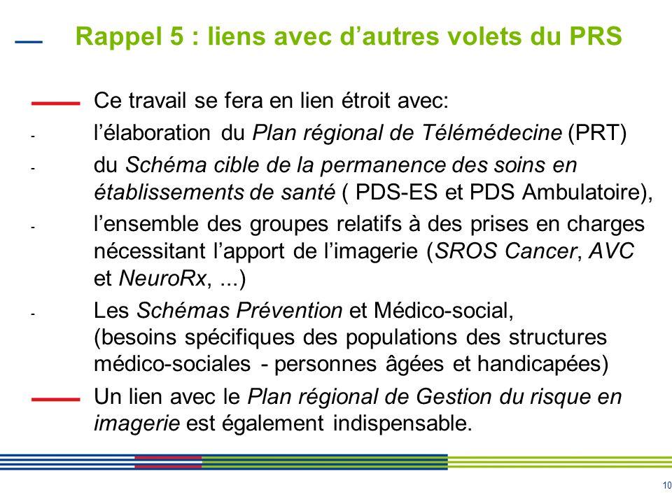 10 Rappel 5 : liens avec dautres volets du PRS Ce travail se fera en lien étroit avec: - lélaboration du Plan régional de Télémédecine (PRT) - du Schéma cible de la permanence des soins en établissements de santé ( PDS-ES et PDS Ambulatoire), - lensemble des groupes relatifs à des prises en charges nécessitant lapport de limagerie (SROS Cancer, AVC et NeuroRx,...) - Les Schémas Prévention et Médico-social, (besoins spécifiques des populations des structures médico-sociales - personnes âgées et handicapées) Un lien avec le Plan régional de Gestion du risque en imagerie est également indispensable.