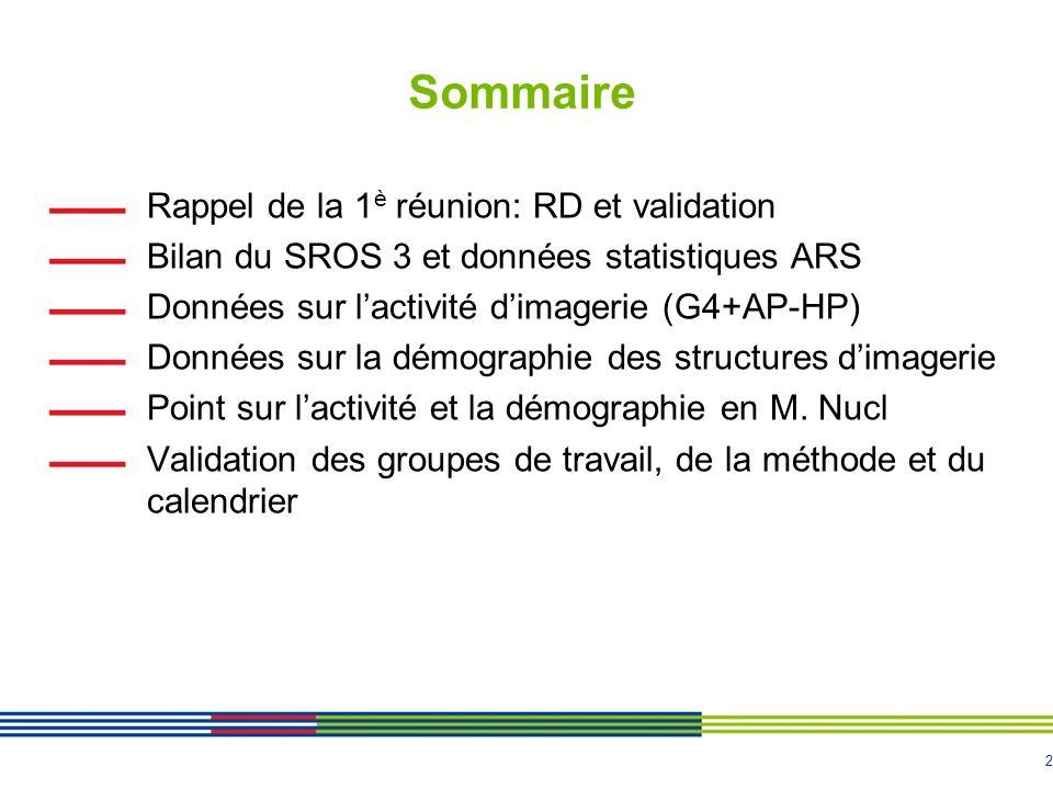 2 Sommaire Rappel de la 1 è réunion: RD et validation Bilan du SROS 3 et données statistiques ARS Données sur lactivité dimagerie (G4+AP-HP) Données sur la démographie des structures dimagerie Point sur lactivité et la démographie en M.